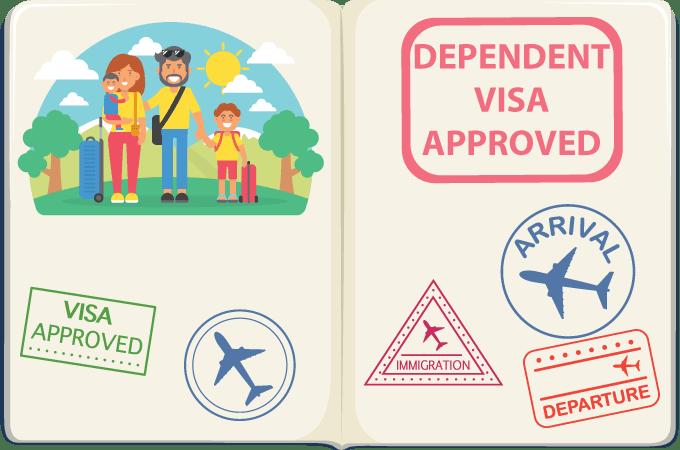 Ecuador Dependent Visa Requirements