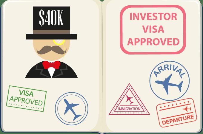 Ecuador Investor Visa Requirements