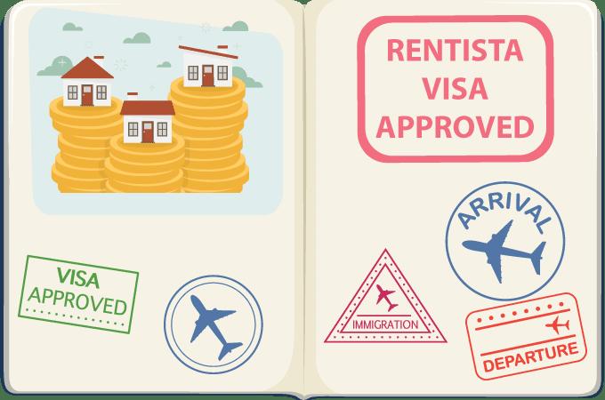Ecuador Rentista Visa Requirements