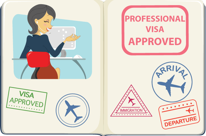 Ecuador Temporary Residency Professional Visa