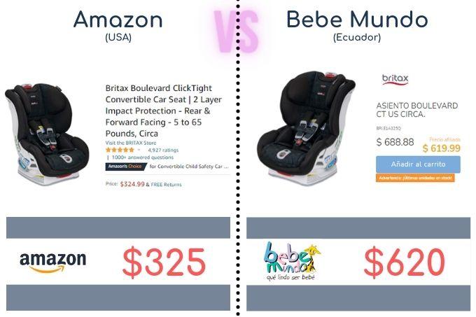 Baby Product Prices Ecuador vs US