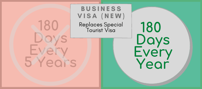 Special Tourist Visa Changes 2021 Replaced with Business Visa