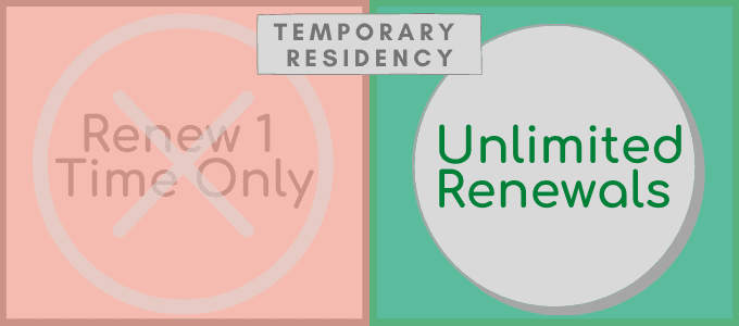 Temporary Visa Changes 2021 Unlimited Renewals