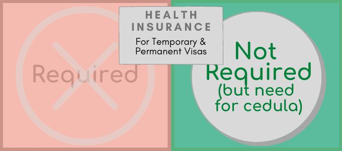 Visa Changes 2021 Health Insurance